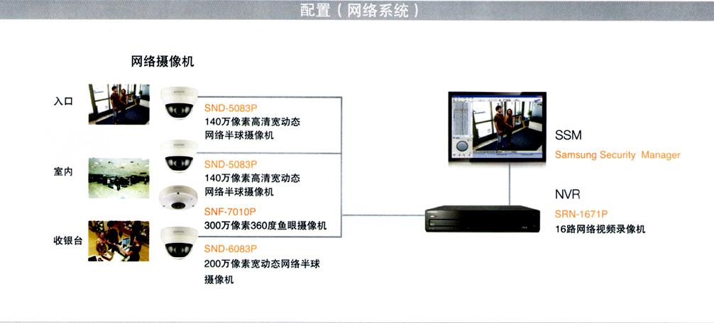 向日葵APP视频入口商铺监控安装网络系统