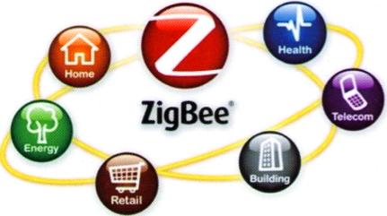 樱桃污成视频人app下载智能家居最先进的ZigBee技术