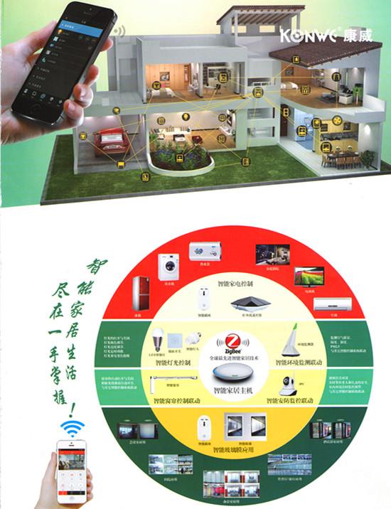 樱桃污成视频人app下载康威智能家居系统