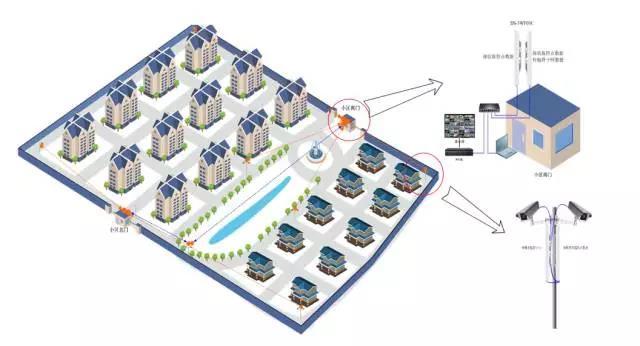 橙子视频APP下载小区视频监控安装无线网桥